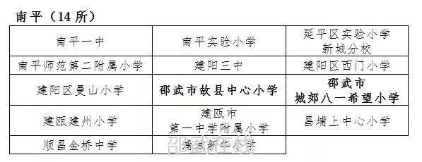 我市又有两所学校被评为省级语言文字规范化示范校