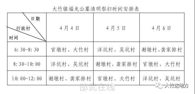 """大竹镇:关于做好疫情防控期间福龙公墓 """"清明祭扫""""工作的通知"""