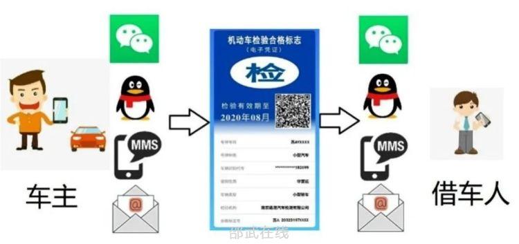 【权威发布】6月20日起,南平将实行机动车检验标志电子化