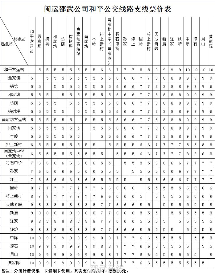 福建省邵武闽运交通运输有限公司  关于开通和平公交支线的公告