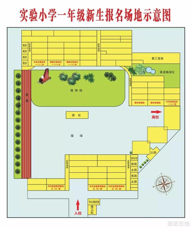 邵武市实验小学2021秋季一年级新生资格审核致家长书